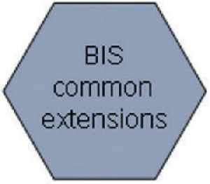Bosch BIS-XGEN-5CLI43