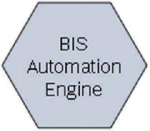 Bosch BIS-FAUE-BPA41