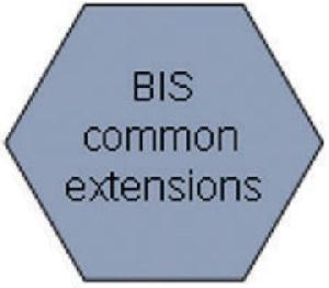 Bosch BIS-XGEN-10CL43